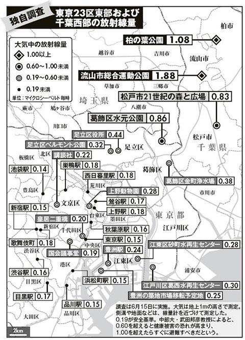 東京23区東部および千葉西部の放射線量
